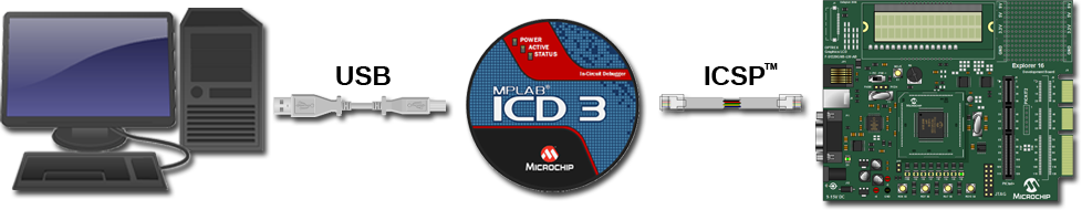 PC-ICD3-Explorer16.png